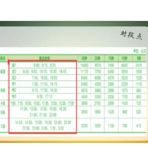 深圳广告公司是如何为客户投放深圳电台广告的?