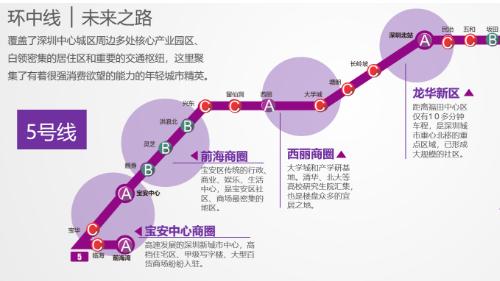 深圳地铁5号线(环中线)