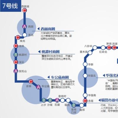 深圳地铁7号线西丽线