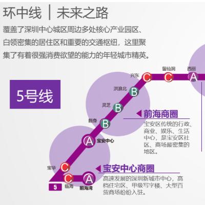 深圳地铁5号线