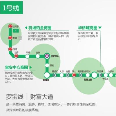 深圳地铁一号线(罗宝线)