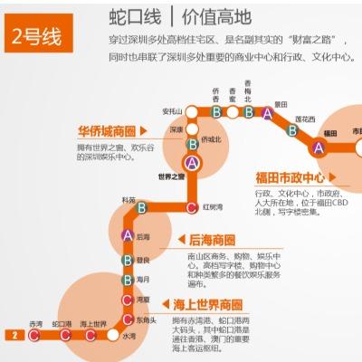深圳地铁2号线(蛇口线)