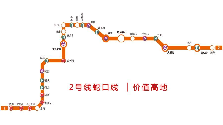 深圳地铁2号线