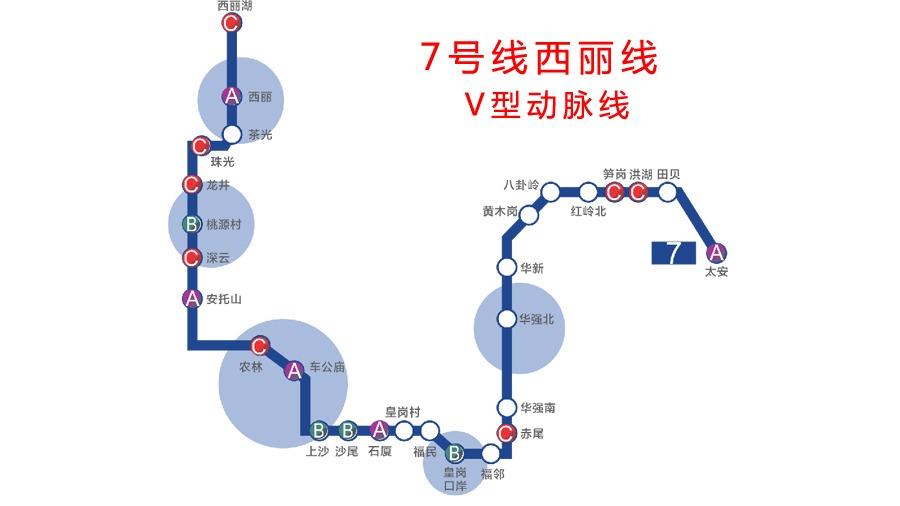 深圳地铁7号线(西丽线)