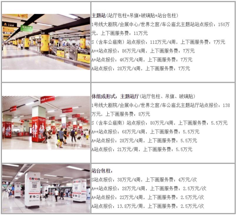 深圳地铁主题站厅广告价格费用