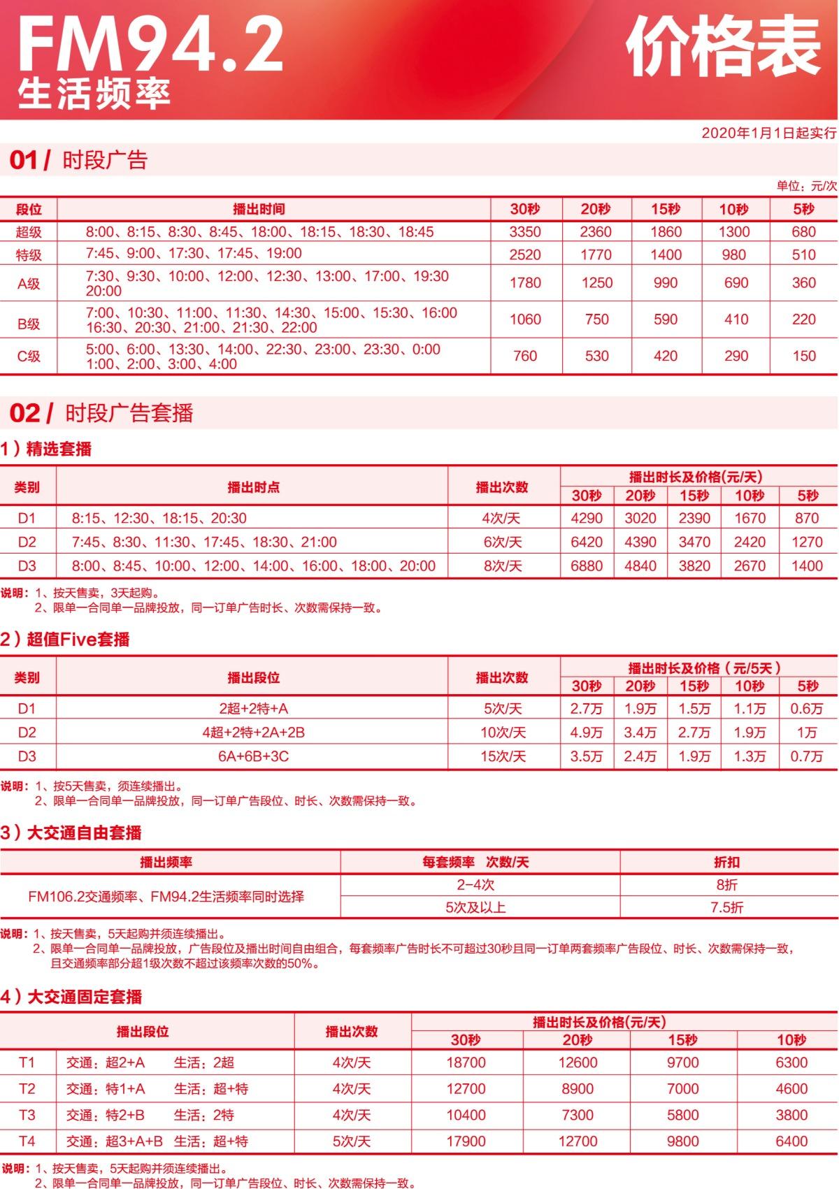 深圳电台生活942广播广告价格