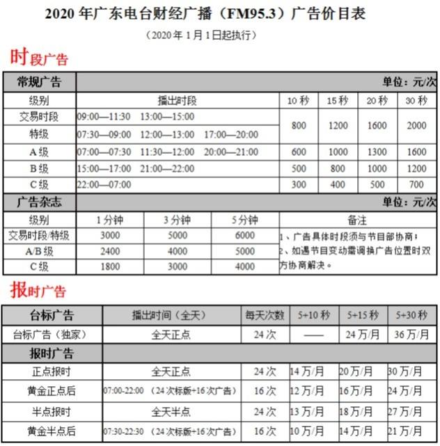 广东电台财经广播广告刊例
