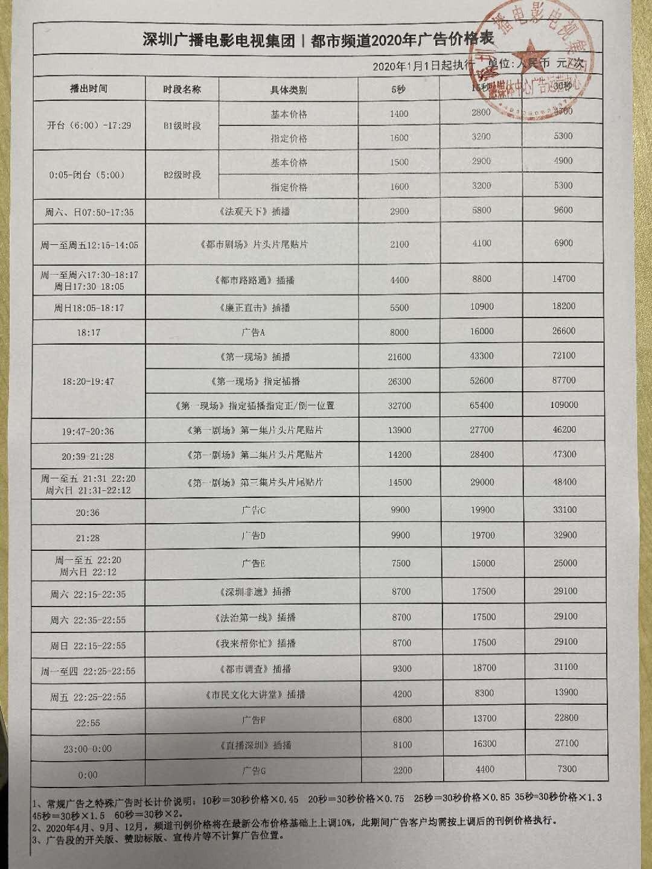 深圳电都市频道广告价格