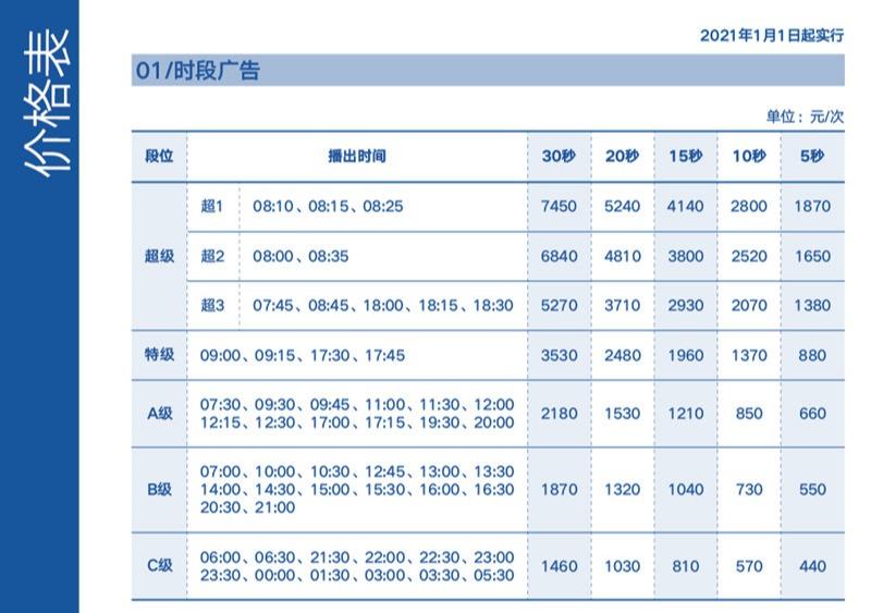 深圳电台先锋898广告刊例