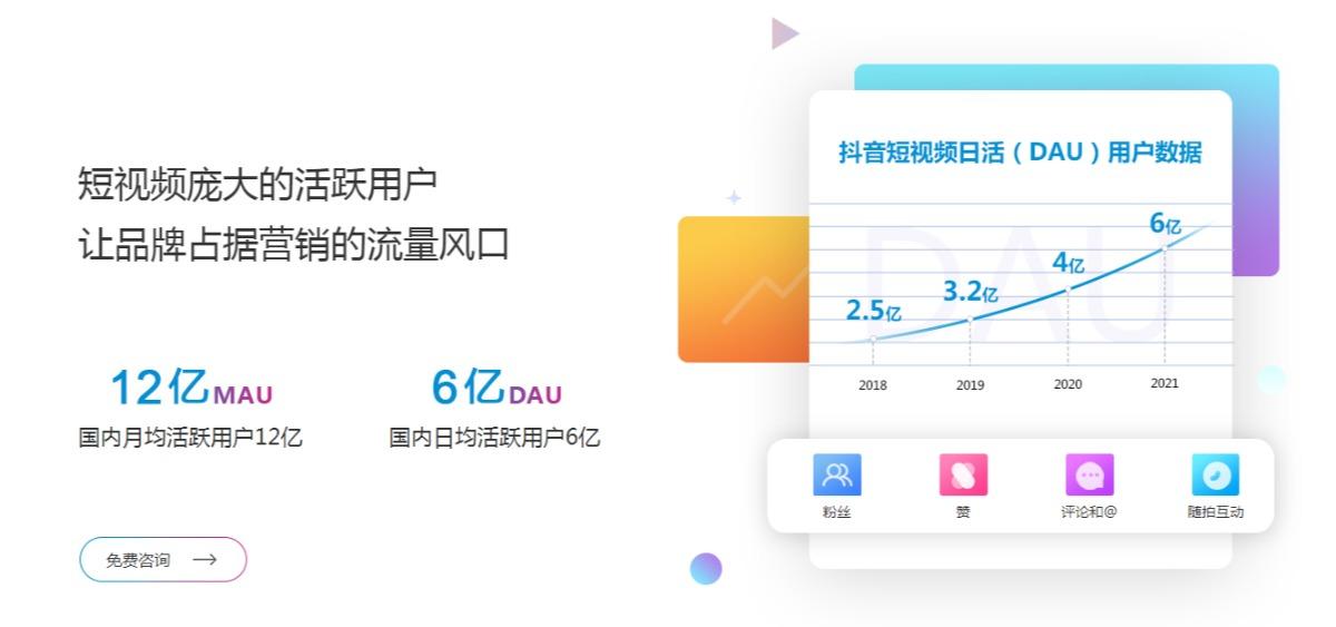深圳抖音代运营团队服务